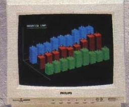 Philips - CM 8833