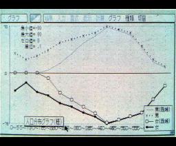 Gcalc (1988, MSX2, HAL Laboratory)