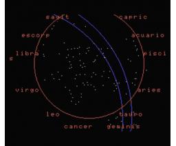 Aprende astronomía con El Firmamento (1986, MSX, Grupo de Trabajo Software (G.T.S.))