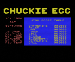 Chuckie Egg (1984, MSX, A&F Software)